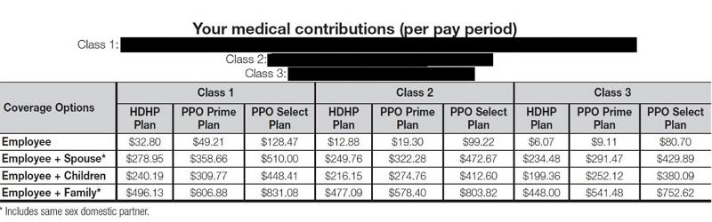 Стоимость страховки в США