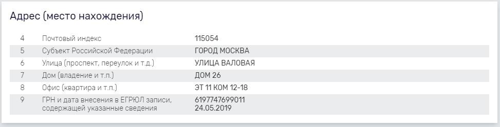 адрес Академии управления финансами и инвестициями на www.rusprofile.ru